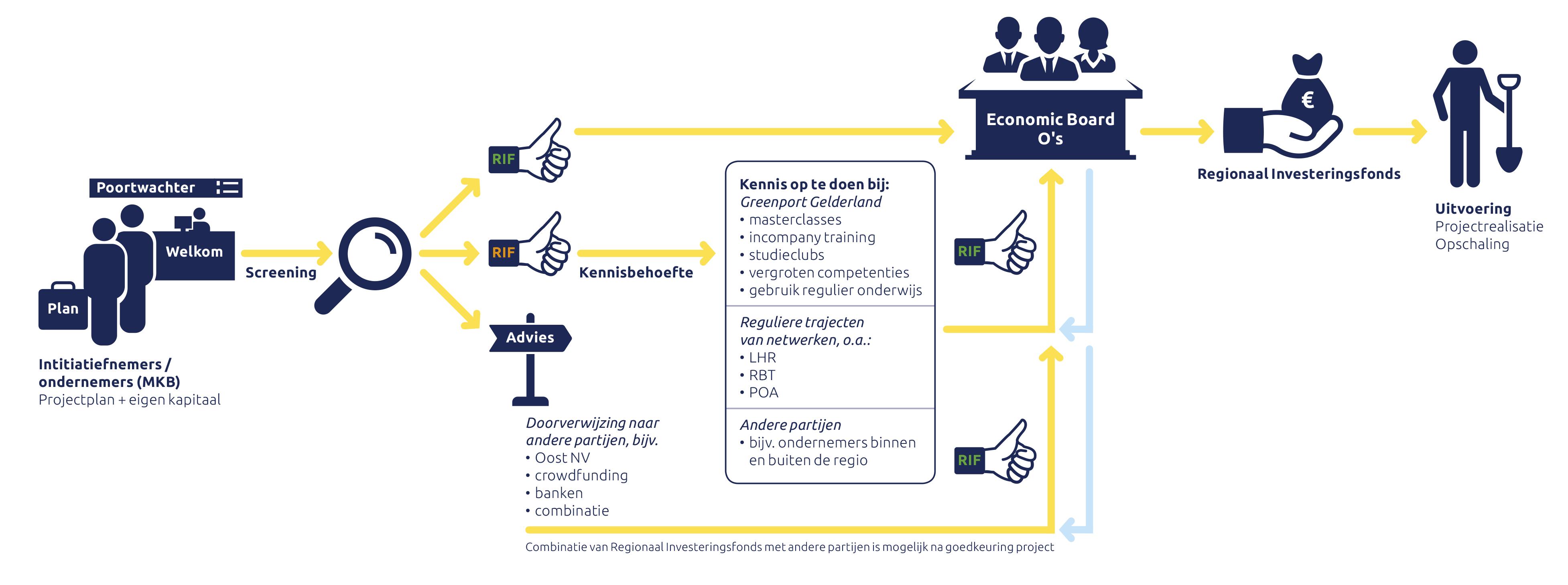 Großartig Schaltplan Für Astatische Mikrofone Ideen - Schaltplan ...